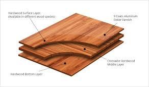 how engineered hardwood flooring is made