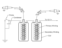 ignition system explained duane ausherman bmw motorcycles VW Coil Wiring Diagram the basic circuit of battery coil ignition