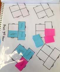I Love Using Sticky Notes For My Seating Chart Super Easy