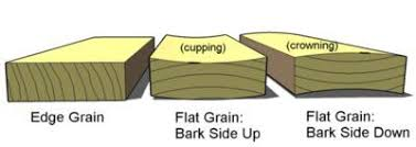 a diagram of deck board orientation