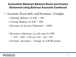 Sample Traditional Income Statement New Sample Traditional Income Statement Mesmerizing Contribution Margin