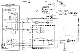 jeep xj wiring diagram wiring diagrams online