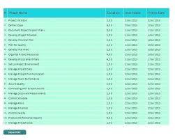 Example Classified Balance Sheet Classified Balance Sheet Assets Current Classified Balance