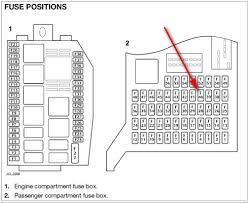Ford Focus Fuse Box Diagram jaguar s type passenger fuse box location efcaviation com
