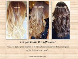 with these hot new trends there is a definite difference in technique and the final look here s a picture to help you determine which look is the one for