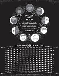 2018 Moon Phase Chart North America Moon Phase Calendar
