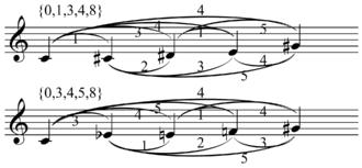 Set Theory Music Wikipedia