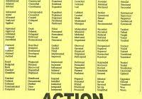 Action Verbs For Resumes List Free Sample Www Freewareupdater Com