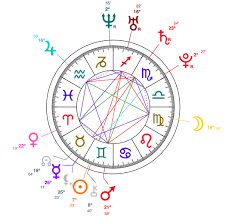 Gemini Carey Star Sign Style
