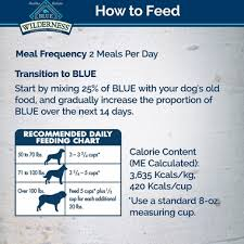 Blue Buffalo Wilderness Natures Evolutionary Diet Large Breed Salmon Adult Dry Dog Food 24 Lb