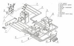 melex golf cart wiring diagram images charger wiring diagram melex parts diagram melex get image about wiring