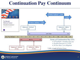 Army Continuation Pay Chart Blended Retirement System Information Brief Ppt Download