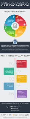 Class ISO 1000 And 100 Cleanroom Assembly  National Institute Of Class 100 Clean Room Design