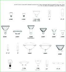 types of lighting fixtures. Related Post Types Of Lighting Fixtures