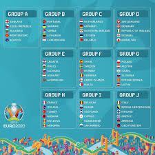 European football championship 2020 or how uefa names it the euro 2020 is the 16th tournament of its kind. Uefa Euro 2020 Euro2020 Qualifying Toughest Group December 2018 Instagram Com Euro Northern Ireland Republic Of Ireland