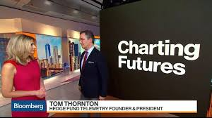 Charting Futures Bloomberg