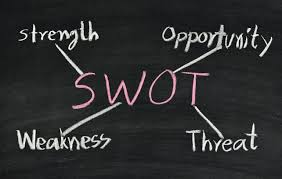 business analyst interview question how do you conduct a swot business analyst interview question how do you conduct a swot analysis