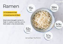 ramen nutrition facts and how to make