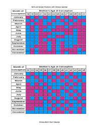 Chinese Gender Predictor Chart Baby Gender Calculator 41