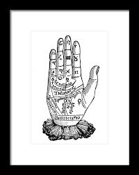 Palmistry Chart 1885 Framed Print