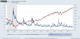 Gold Price Sinks Platinum 11 In 4 Weeks As Stocks Up Vix