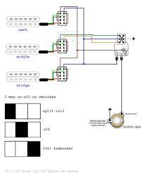 fat strat wiring diagram fender stratocaster wiring diagrams Squier 51 Wiring Diagram fender fat strat wiring diagram with example 32927 linkinx com fat strat wiring diagram medium size fender squier 51 wiring diagram