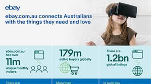 Ebay sydney office Main Download Ebay Australia Fact Sheet Ebay Inc Australia Media Centre Ebay Inc