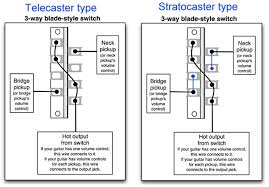 offsetguitars com \u2022 view topic hollow body stratocaster with Strat Three Way Switch Diagram Strat Three Way Switch Diagram #6 strat 3 way switch wiring
