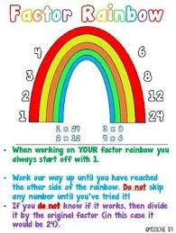 Factor Anchor Chart