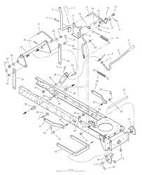 Porsche 996 wiring diagram focus group moderator certification