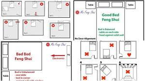 bedroom feng shui. Feng Shui Bedroom Furniture Throughout Home Design Ideas Plan 16