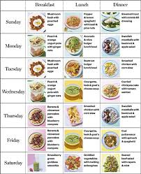 How To Make A Healthy Diet Chart All You Need For The Summer 2018 Healthy Diet Plan Bbc