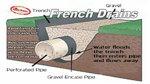 french drain how it works