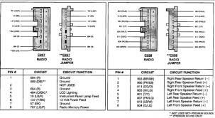 ford taurus radio wiring diagram ford image wiring stereo wiring diagram for 2002 ford windstar the wiring on ford taurus radio wiring diagram