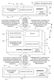 patent us intelligent duct smoke detector patents patent drawing