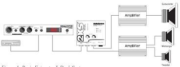 together electrical wiring diagram on eq car wiring diagram together electrical wiring diagram on eq car wiring diagram