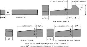 Imperial Keyway Chart Parallel Taper Key Dimensions And Tolerances