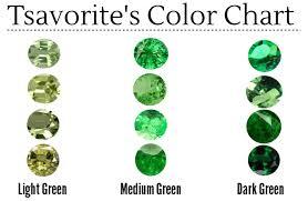 Tsavorite Color Chart Navneet Gems Wholesale Gemstones