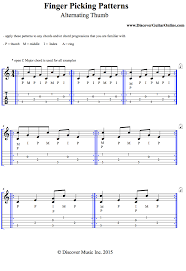 Guitar Chord Patterns Magnificent Design Inspiration