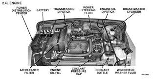 jeep wrangler 2005 tj 2 4l engine diagram jeep pinterest jeep 4.0 engine schematics at Jeep Cherokee Engine Diagram