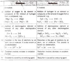 Cbse Class 11 Chemistry Notes Redox Reactions Aglasem