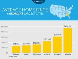 Georgia Paycheck Tax Calculator