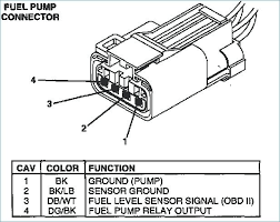 dodge pickup fuel pump wiring harness diagram wiring diagram expert 96 dodge ram fuel pump wiring wiring diagram toolbox 96 dodge fuel pump diagram wiring diagram