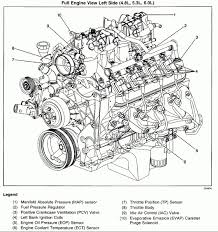 2000 impala engine diagram wiring diagram info 2002 chevy impala 3 4 engine diagram wiring diagram used 2000 impala engine diagram 2000 chevy