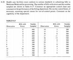 Medicare Vs Medicaid Chart 8 20 Health Care Facilities Must Conform To Certai