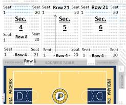 Bankers Fieldhouse Concert Seating Chart Stadium Seat Flow Charts
