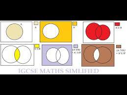 Venn Diagram Shading Examples Videos Matching Venn Diagrams Shading Regions For Two Sets