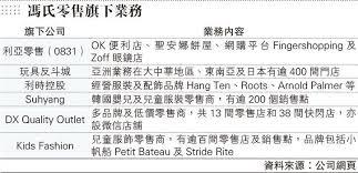 玩具反斗城亞洲重組馮氏零售成最大股東 20181117 報章內容財經 明報