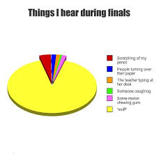 Things I Hear During Finals Pie Chart Memes Grade Calculator