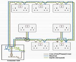 basic house wiring schematics wiring diagram simonand single phase house wiring diagram at Basic House Wiring Diagrams
